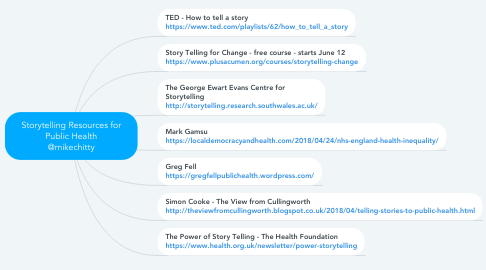 Mind Map: Storytelling Resources for Public Health @mikechitty