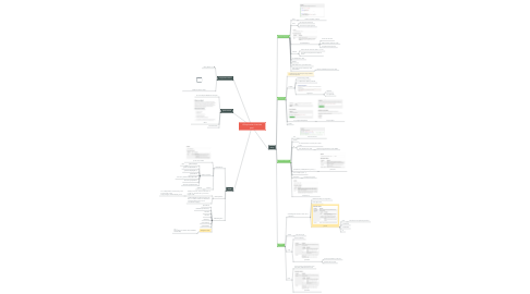 Mind Map: JS Exploration Interview part1
