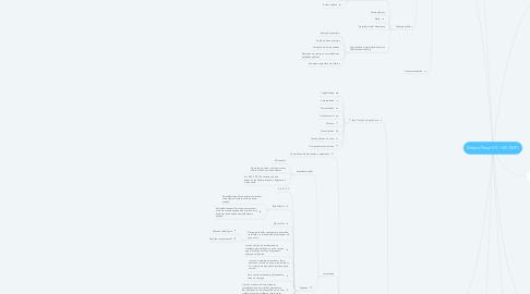 Mind Map: Direito Penal VII / VIII (TGP)