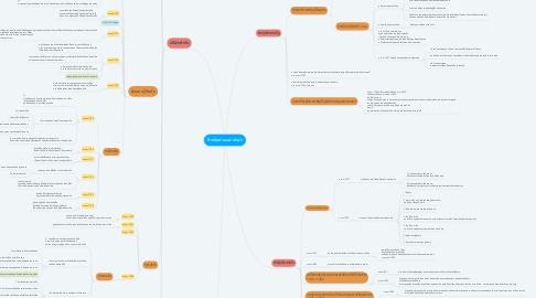 Mind Map: ห้างหุ้นส่วนและบริษัท