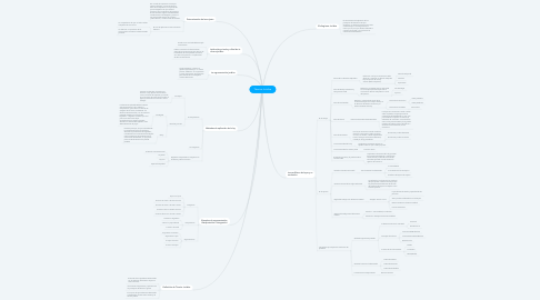 Mind Map: Técnica Jurídica
