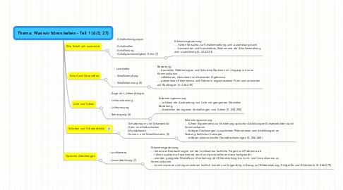 Mind Map: Thema: Was wir hören/sehen - Teil 1 (6/2; 27)