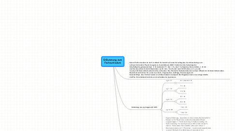 Mind Map: Erläuterung zum Fachcurriculum