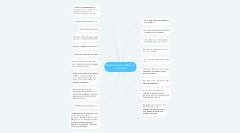 Mind Map: Educação como prática da liberdade