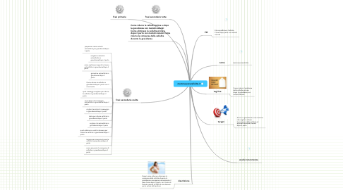 Mind Map: mammasenzacellulite.it