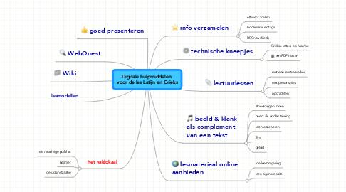 Mind Map: Digitale hulpmiddelen  voor de les Latijn en Grieks