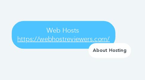 Mind Map: Web Hosts  https://webhostreviewers.com/