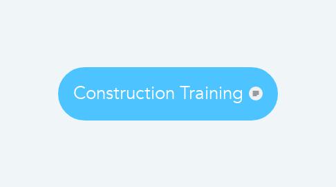Mind Map: Construction Training