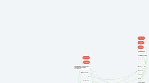 Mind Map: ¿Como los Sistemas de la Tierra son impactados por el cambio climático?