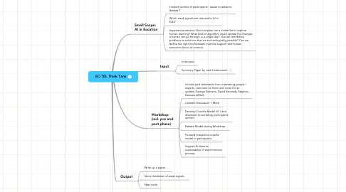 Mind Map: EC-TEL Think Tank