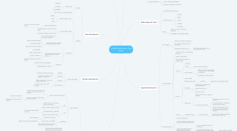 Mind Map: Child Development Final Exam