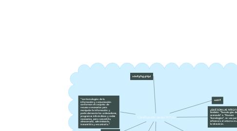 Mind Map: Sistemas de Seguridad