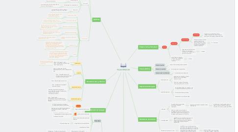 Mind Map: PAGOTENESIS