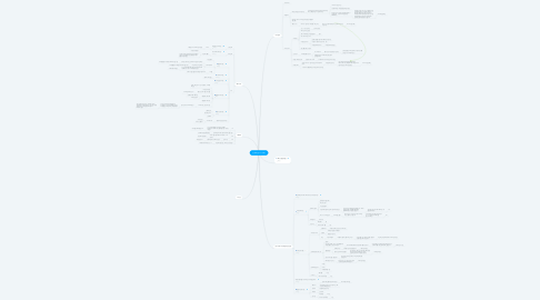 Mind Map: 천하제일 아기대회