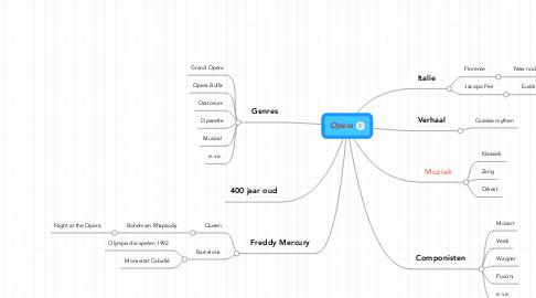 Mind Map: Opera