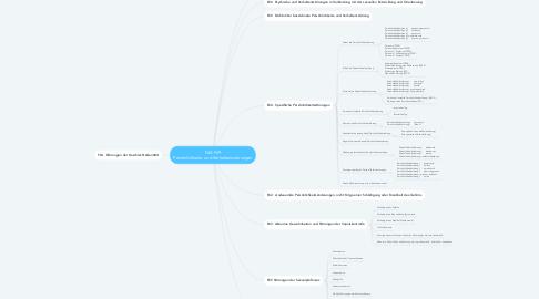 Mind Map: F60-F69 Persönlichkeits- und Verhaltensstörungen