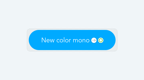 Mind Map: New color mono