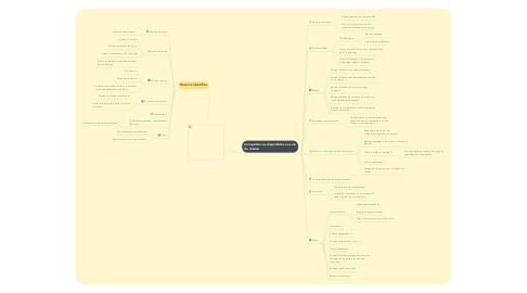 Mind Map: Apéro du réseau #2
