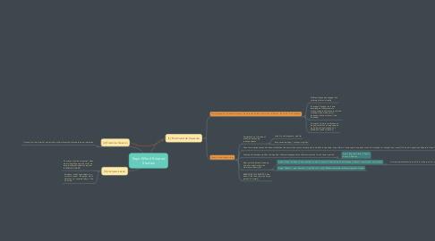 Mind Map: Sapir-Whorf Related Studies