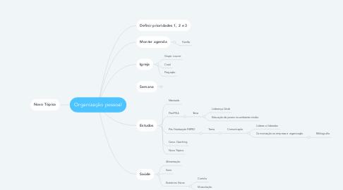 Mind Map: Organização pessoal