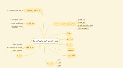 Mind Map: Caracteristicas Visual basic