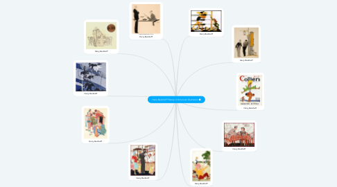 Mind Map: Harry Beckhoff History of American Illustration