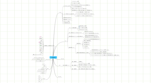 Mind Map: Project16