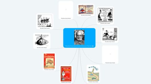 Mind Map: Theodore Seuss Geisel History of American Illustration