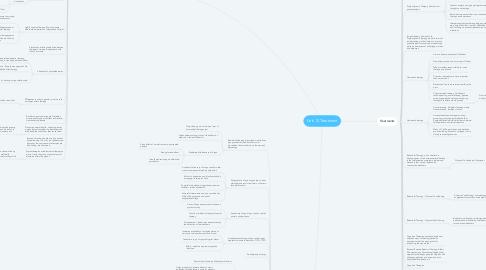 Mind Map: Unit 12 Treatment