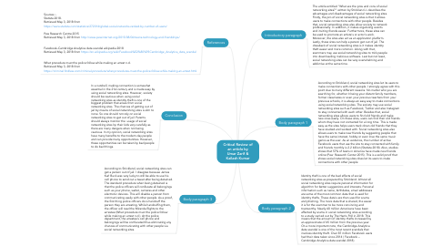 Mind Map: Critical Review of an article by Umar Zarif & Kailash Kumar