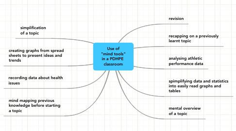 "Mind Map: Use of ""mind tools"" in a PDHPE  classroom"
