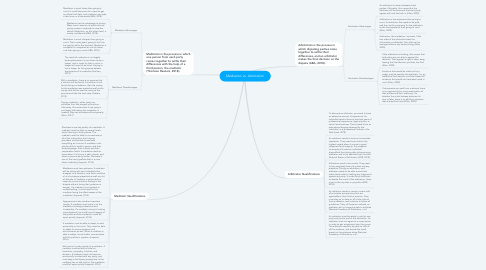 Mind Map: Mediation vs. Arbitration