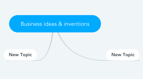 Mind Map: Business ideas & inventions