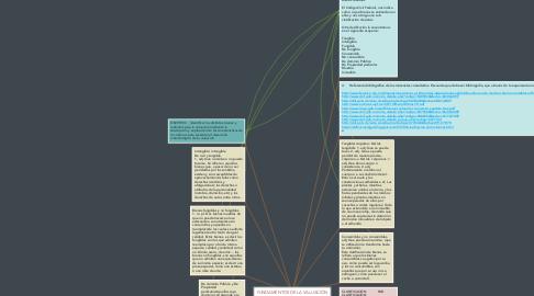 Mind Map: FUNDAMENTOS DE LA VALUACIÓN
