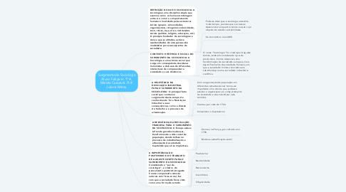 Mind Map: Surgimento da Sociologia Aluno: Felipe H. 1º A. Marista Cascavel. Prof: Juliana Matos.