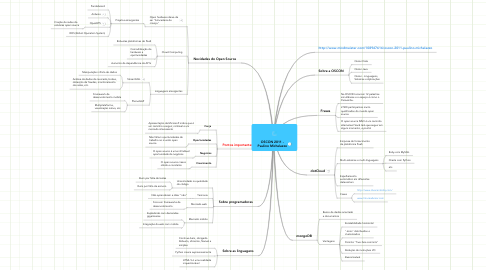 Mind Map: OSCON 2011 -