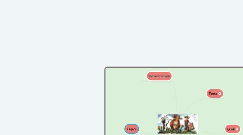 """Mind Map: Аналіз твору """"Тореадори з Васюківки"""""""