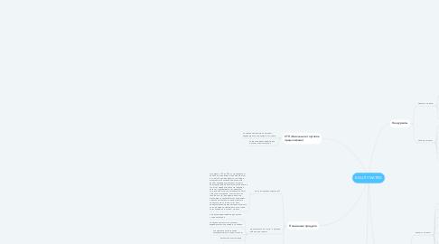 Mind Map: BEAUTY MATRIX