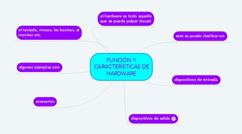 Mind Map: FUNCIÓN Y CARACTERÍSTICAS DE HARDWARE