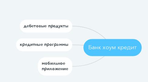 Вива деньги отзывы клиентов москва
