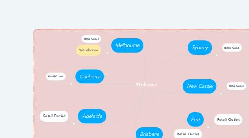 Mind Map: Atokowa