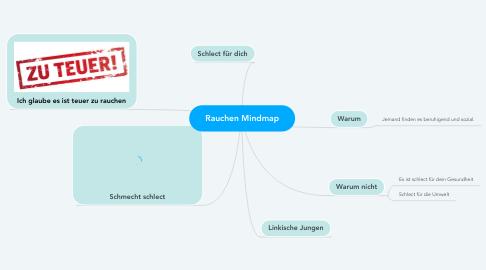 Mind Map: Rauchen Mindmap