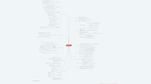 Mind Map: NORMA ES 010