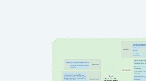 Mind Map: Características de la Programación Orientada a Objetos