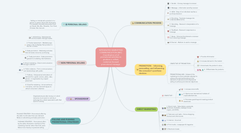 Mind Map: INTEGRATED MARKETING COMMUNICATION (IMC) -Coordination of all promotional activities to produce a unified, customer-focused promotional message.