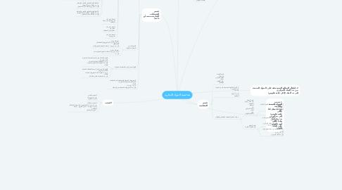 Mind Map: محاسبة البنوك التجارية