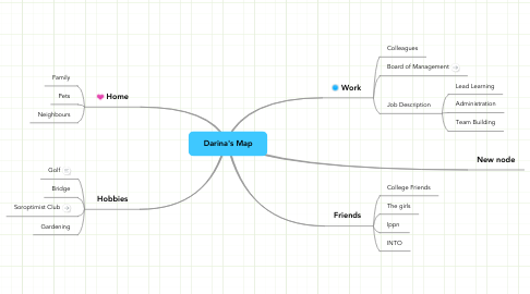 Mind Map: Darina's Map