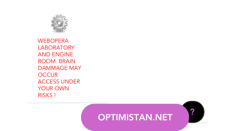 Mind Map: OPTIMISTAN.NET