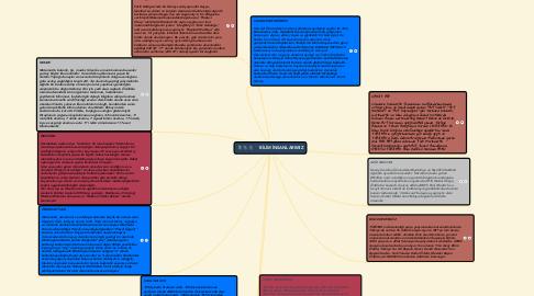 Mind Map: BİLİM İNSANLARIMIZ
