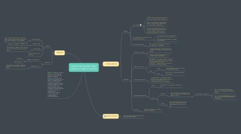 Mind Map: AÇÕES NAS ESTRUTURAS (Segundo a NBR 6118-2014)